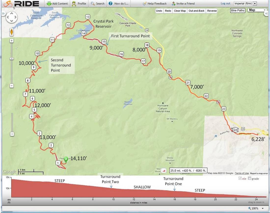 Summit Pikes Peak Colorado Tandem Third Attempt 14110 Feet - Pikes-peak-on-us-map